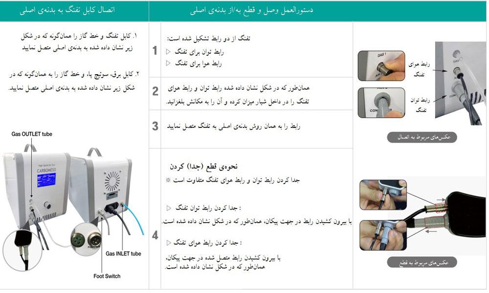 آموزش نصب و استفاده از دستگاه کربوکسی تراپی و مزوگان