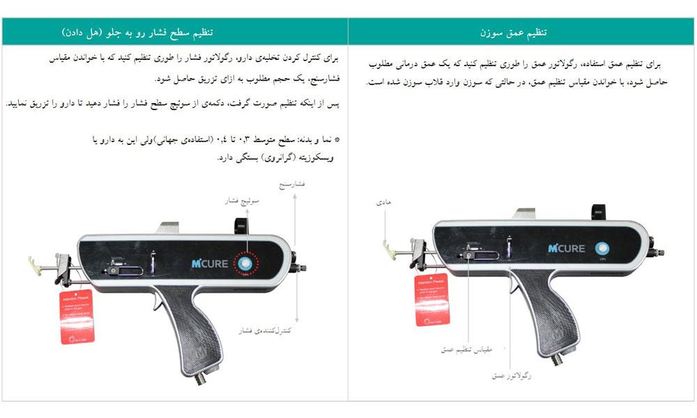 چگونگی استفاده از تفنگ مزوگان (تنظیم سطح فشار و عمق سوزن)