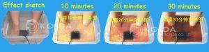 تغییرات بعد از استفاده سم زدایی
