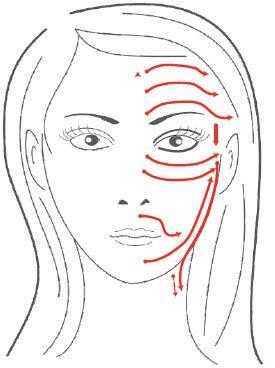 کوکتل درمان جای جوش MESOMARTIX در پرسازی مزولیفت