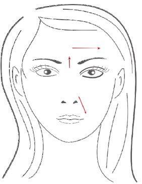 کوکتل درمان جای جوش MESOMATRIX در مزوتراپی خطوط پوست