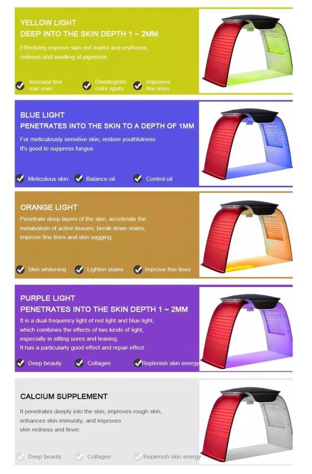 کاربردهای نورهای ال ای دی بخوردار